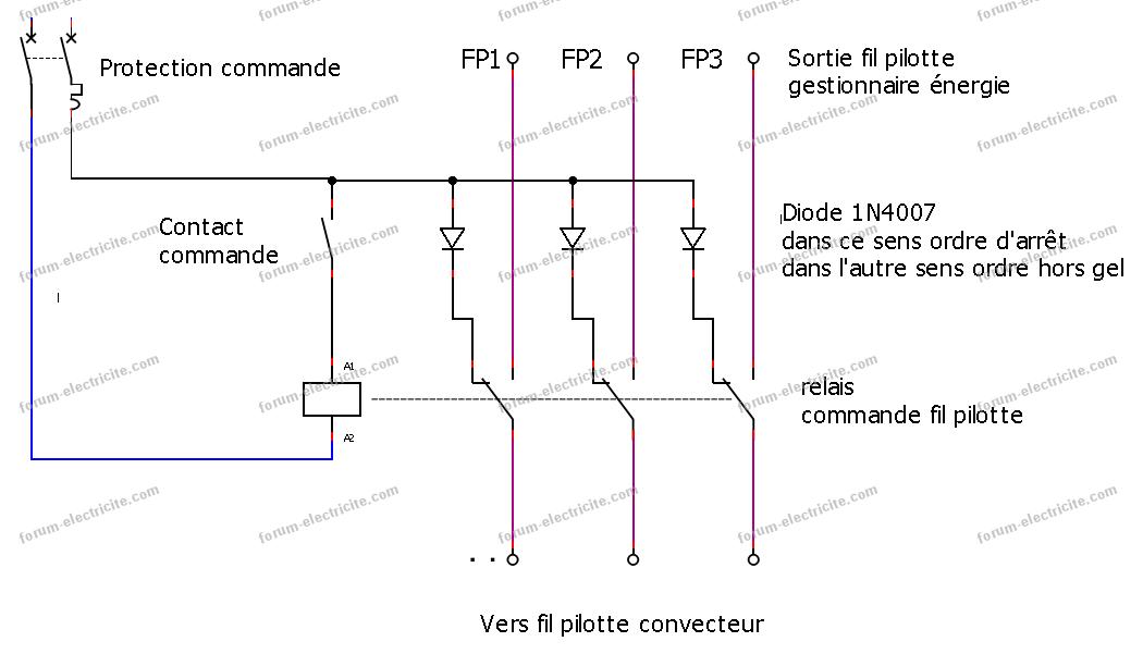 1 schema 5