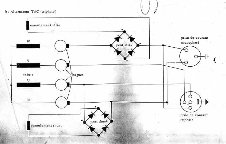 Question forum lectricit probl me de g n rateur - Branchement groupe electrogene sur tableau electrique ...