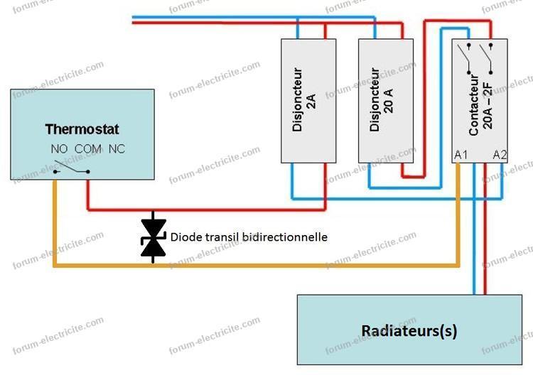 thermostat sur contacteur de puissance