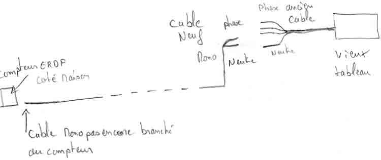 Schéma branchement monophasé sur triphasé