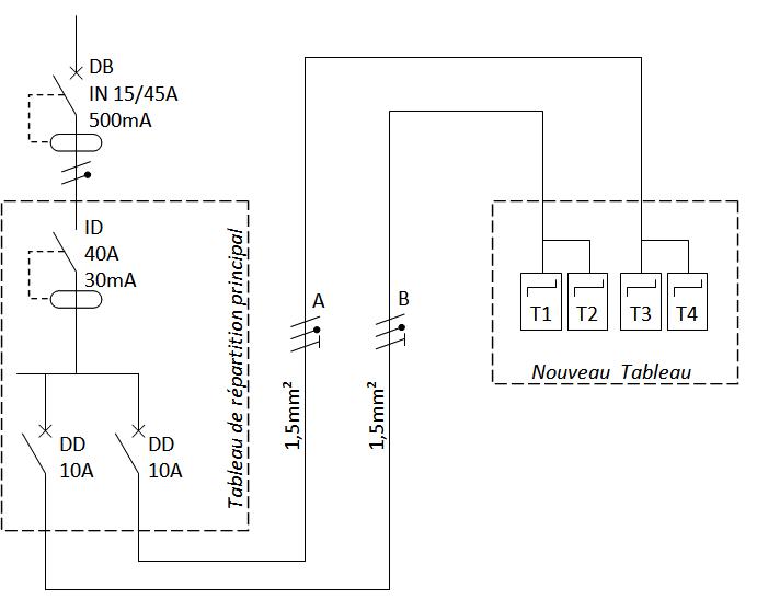 lectricit r aliser tableau divisionnaire selon la norme nf c15 100. Black Bedroom Furniture Sets. Home Design Ideas