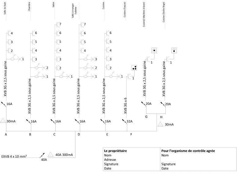 Schema electrique maison neuve plan electrique tableau grande surface schema electrique - Schema electrique maison pdf ...