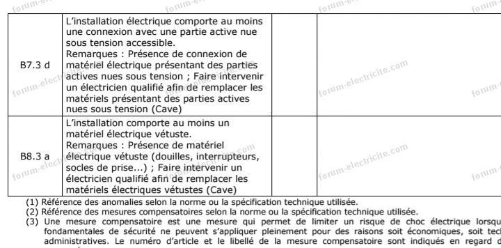 avis sur diagnostic électricité