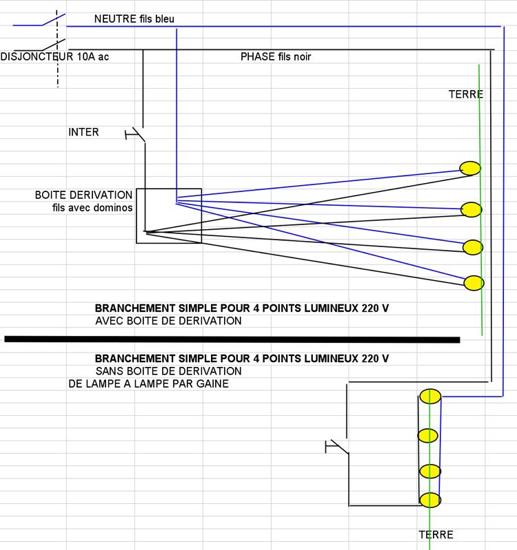 forum lectricit comment installer 4 lampes avec interrupteur pour les teindre et les rallumer. Black Bedroom Furniture Sets. Home Design Ideas