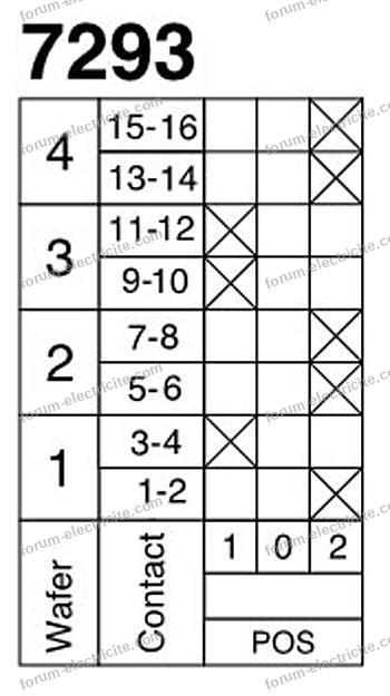 schéma branchement commutateur 3 positions