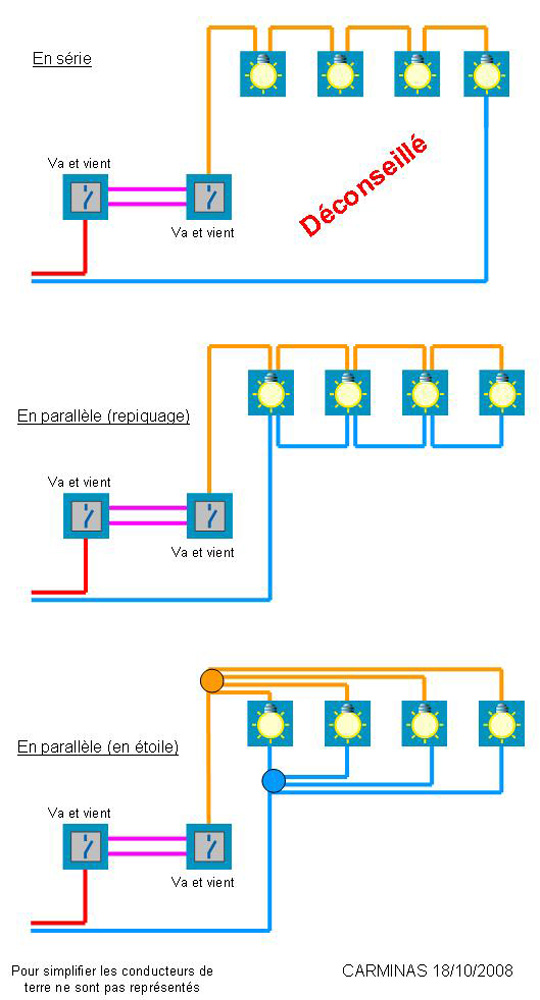 branchement electrique