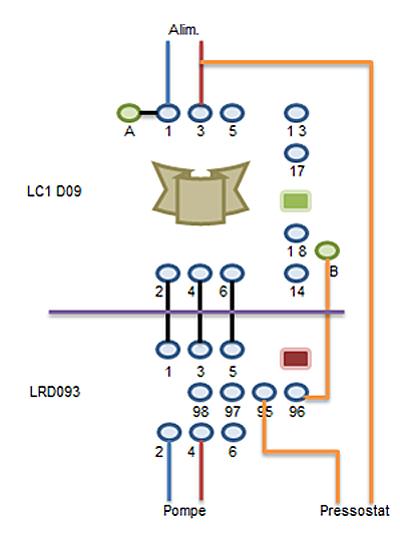 Comment raccorder un puit for Comment fonctionne un disjoncteur