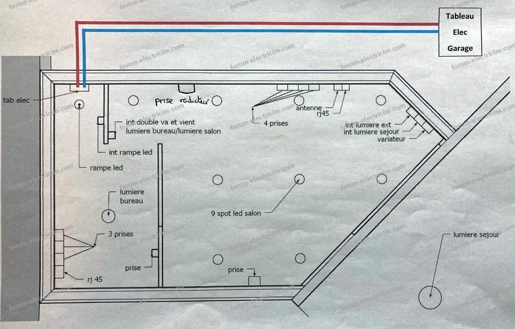 branchement entre tableau principal et tableau garage