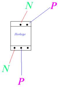 branchement horloge modulaire