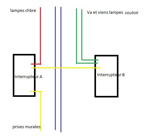 branchement interr