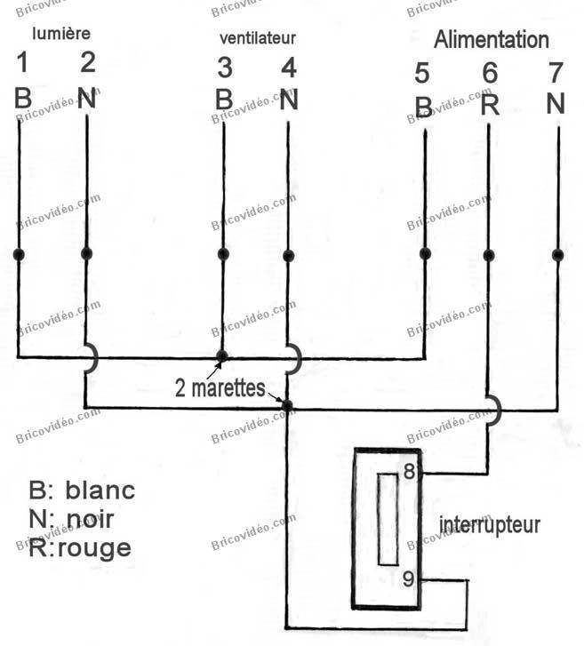 avis schéma branchement interrupteur double