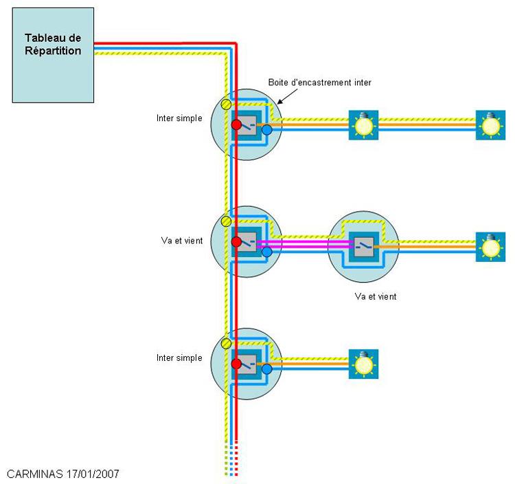 Sch ma electrique t l rupteur unipolaire lectricit for Eclairage exterieur sans branchement