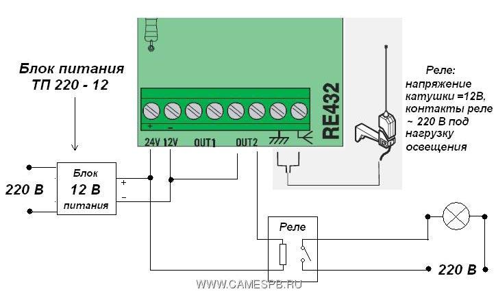 schéma branchement lampes sur carte de commande