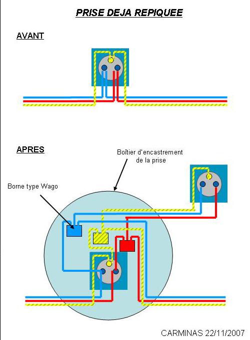 Ajout des prises de courant conseils pour le branchement lectrique sch mas - Branchement prise electrique ...