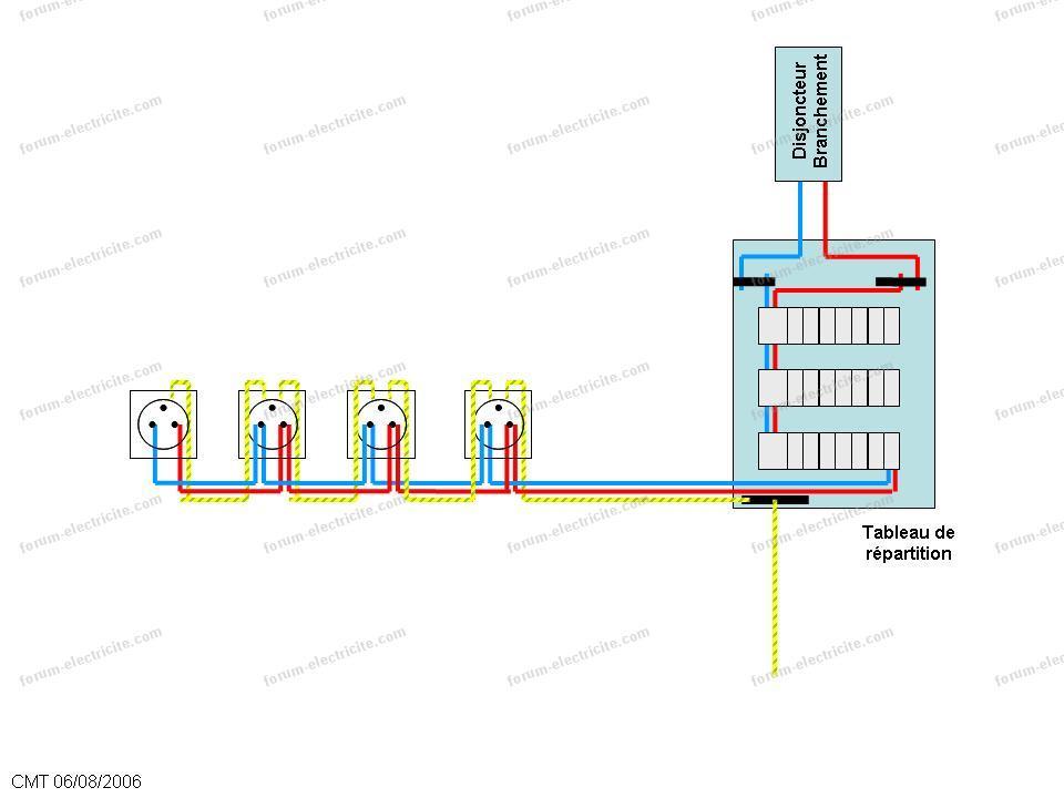 branchement prises électrique schéma