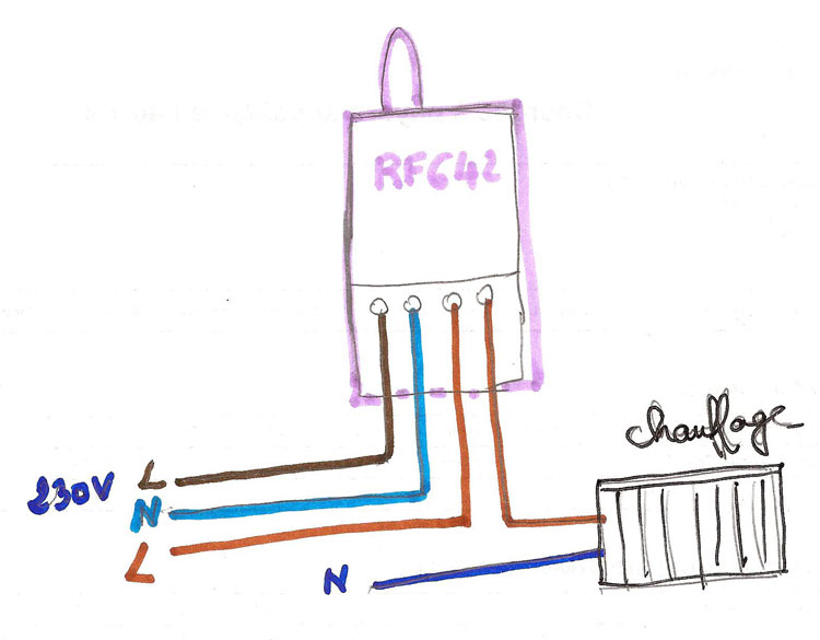 schéma branchement récepteur Deltadore RF642