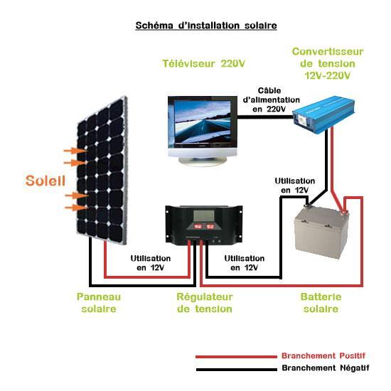 Schéma branchement panneau solaire régulateur batteries