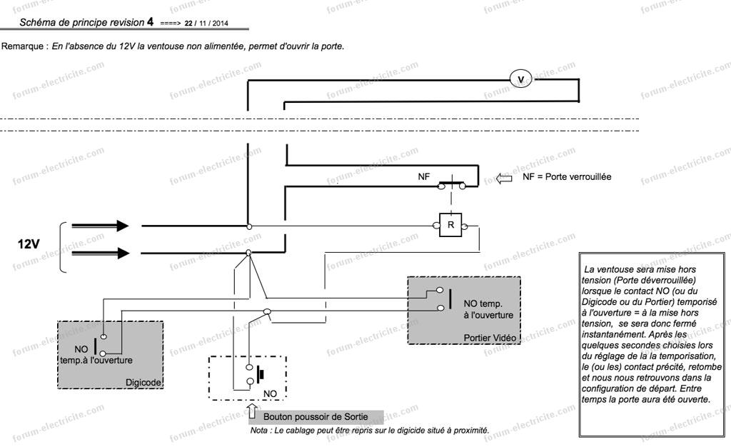 schéma relais finder révision 4