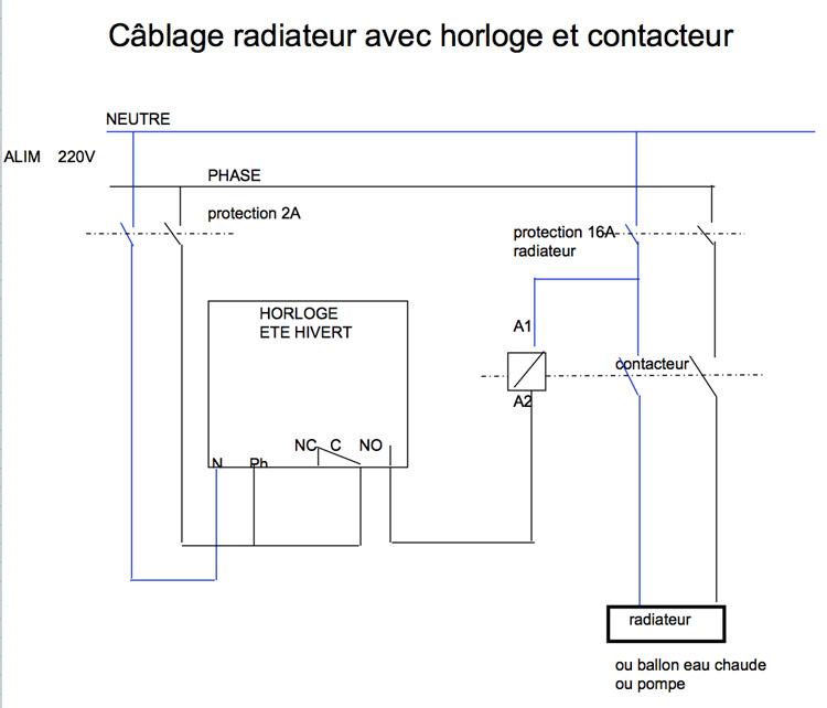 Branchement lectrique maison horloge modulaire un disjoncteur diff rentiel - Comment installer un disjoncteur differentiel ...