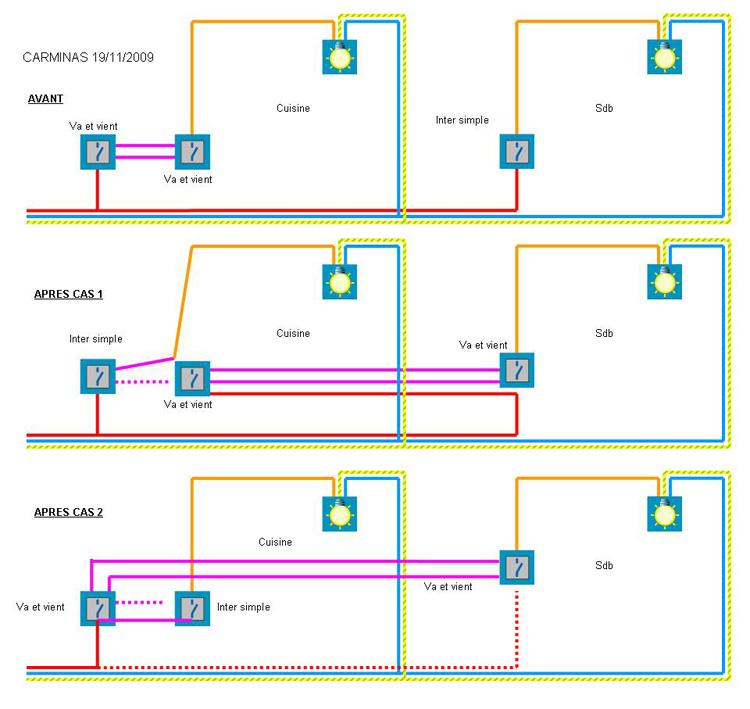 Schema electrique d 39 un n va et vient - Comment faire un va et vient avec 2 interrupteurs ...