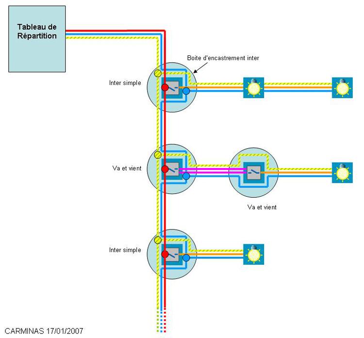 branchement lectrique sch ma d 39 un circuit luminaire de plusieurs pi ces. Black Bedroom Furniture Sets. Home Design Ideas