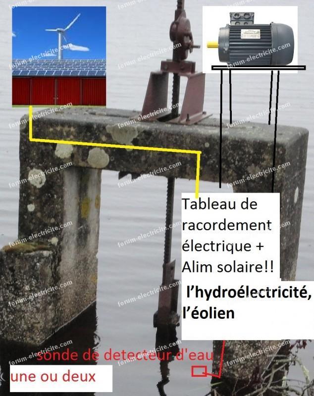 bricolage installation moteur electrique