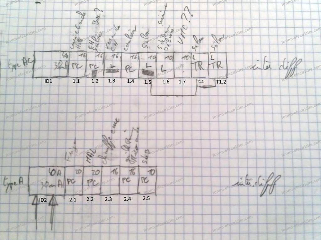 Schéma papier tableau électrique