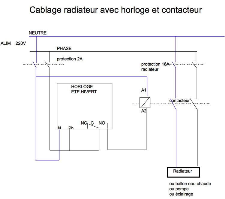 forum-electricite.com/schemas/cablage-radiateur-avec-horloge-et-ct.jpg