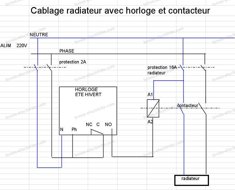 cablage radiateur horloge bv