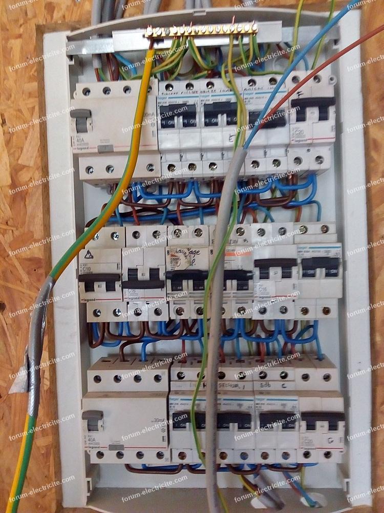câblage tableau électrique actuel