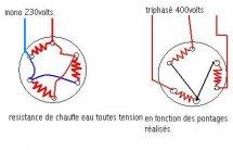schéma câblage résistance du chauffe-eau