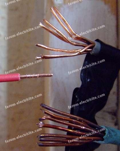 câble triphasé