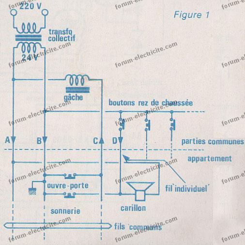 schéma carillon immeuble