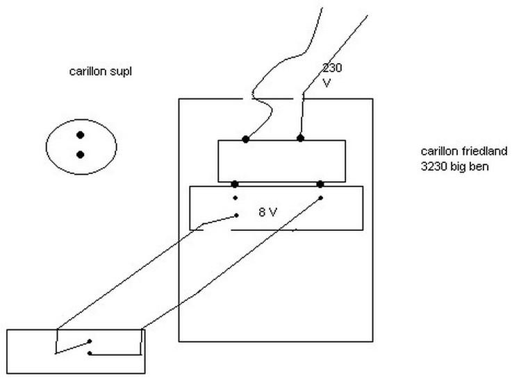 installer un deuxi me carillon sch ma disponible branchement lectrique. Black Bedroom Furniture Sets. Home Design Ideas