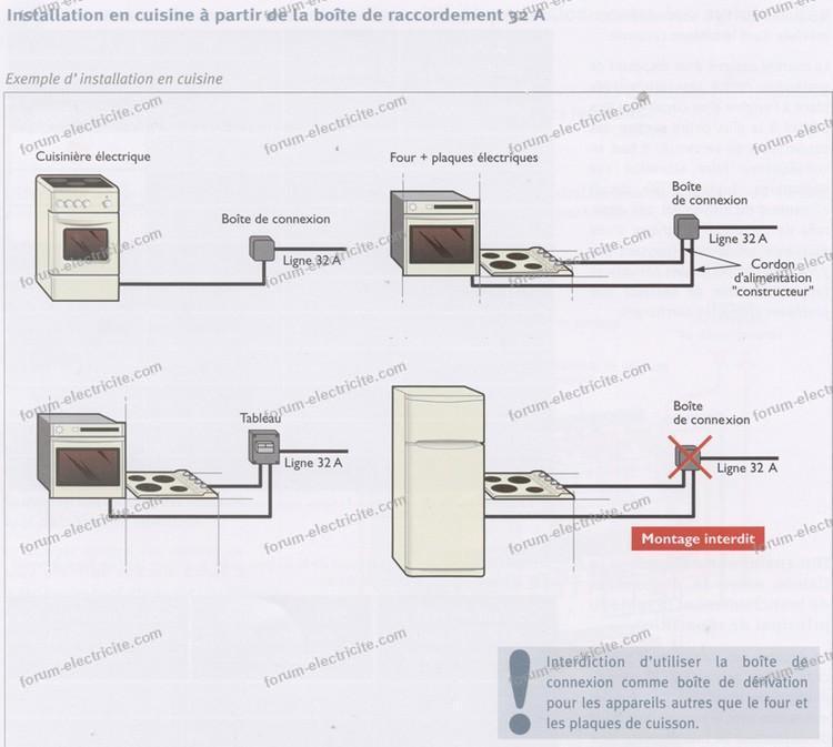 circuit branchement four electrique