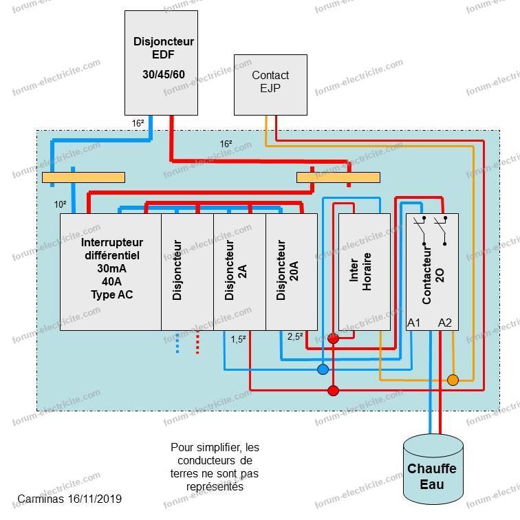 schéma circuit de commande en parallèle du contact EJP