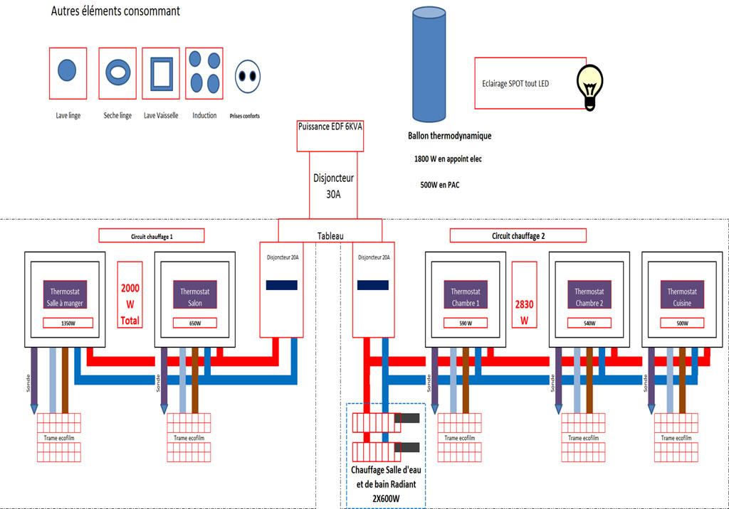 schéma circuit délestage chauffage électrique