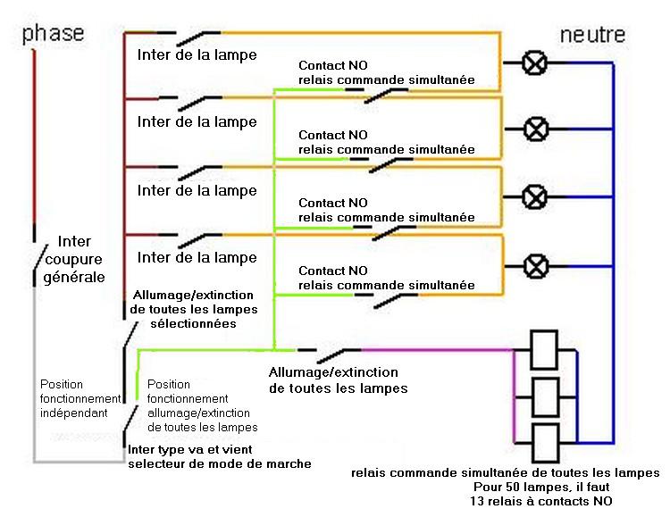 Bien connu Schéma installation électrique brancher les fils ampoules interrupteur OG72