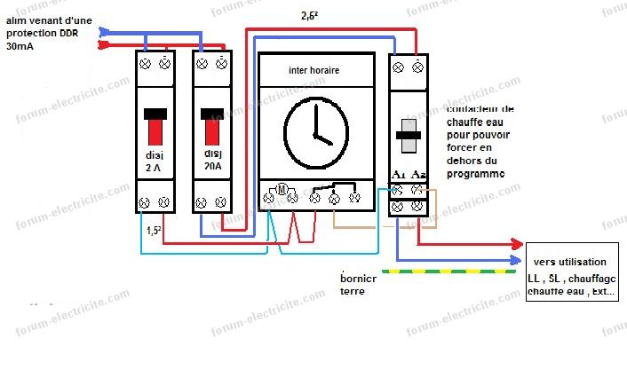 commande avec relais et horloge