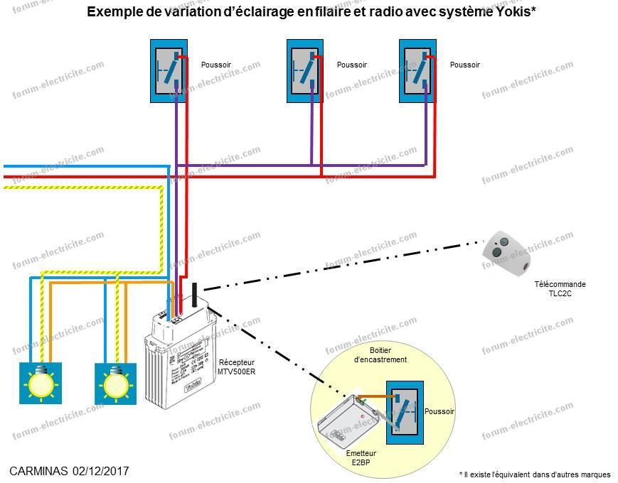 interrupteurs commandes radios