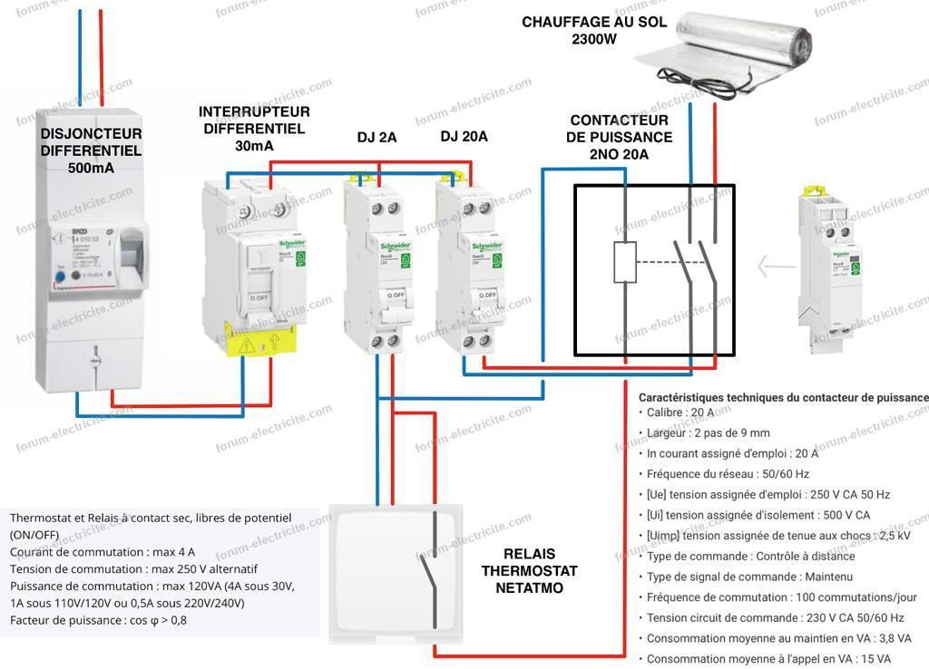problème contact relais thermostat