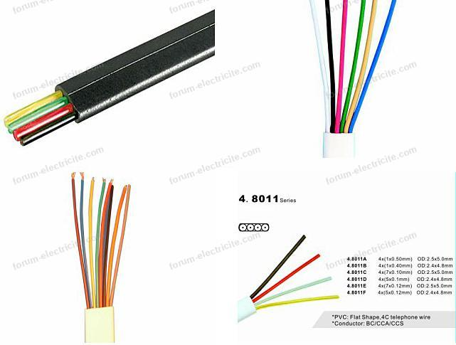 couleurs pour les câbles