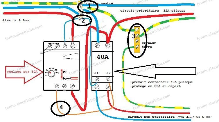 sch ma branchement table induction brancher une plaque induction 32 a conseils. Black Bedroom Furniture Sets. Home Design Ideas