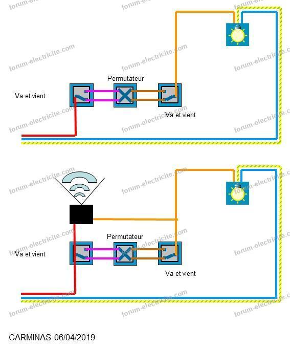 détecteur de présence en remplacement d'un interrupteur