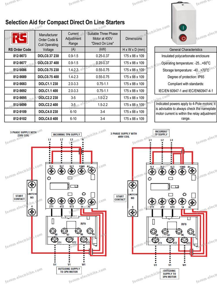 compact Direct On Line Starters