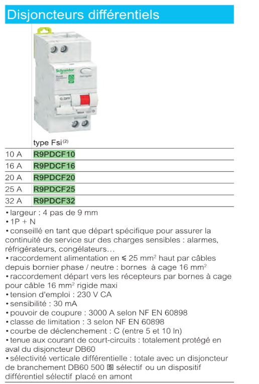 disjoncteur differentiel schneider electric