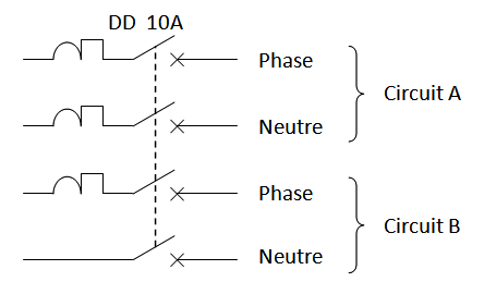 Disjoncteur tétrapolaire