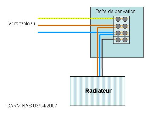 Comment raccorder fil pilote radiateur
