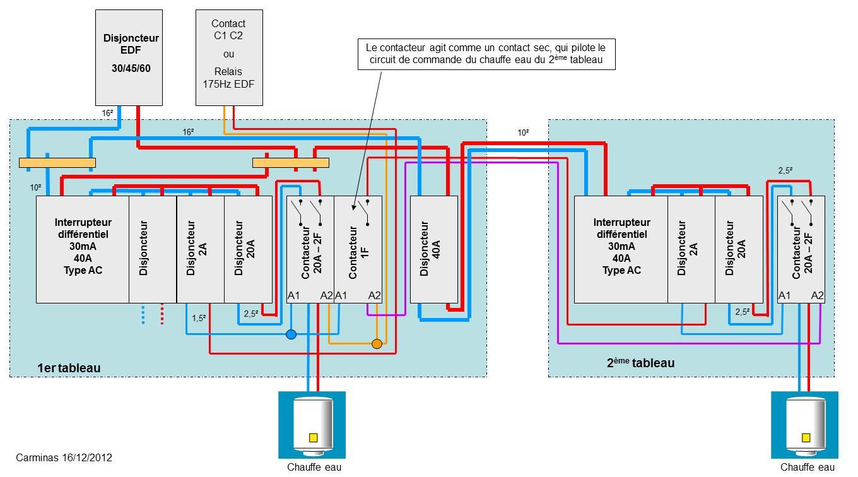 lectricit sch ma c blage conseils installation lectrique double circuit contacteur jour et. Black Bedroom Furniture Sets. Home Design Ideas