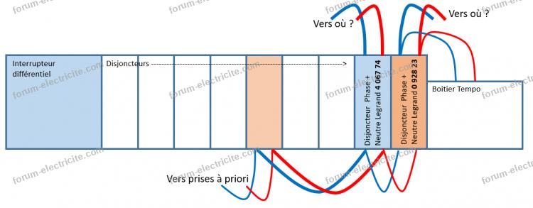 doublon 286076 schema